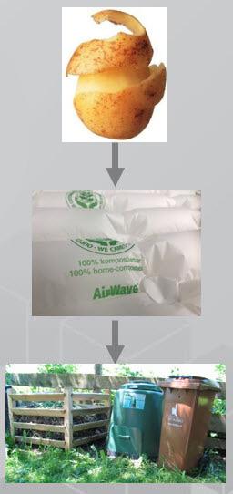 kompostierbare Folie