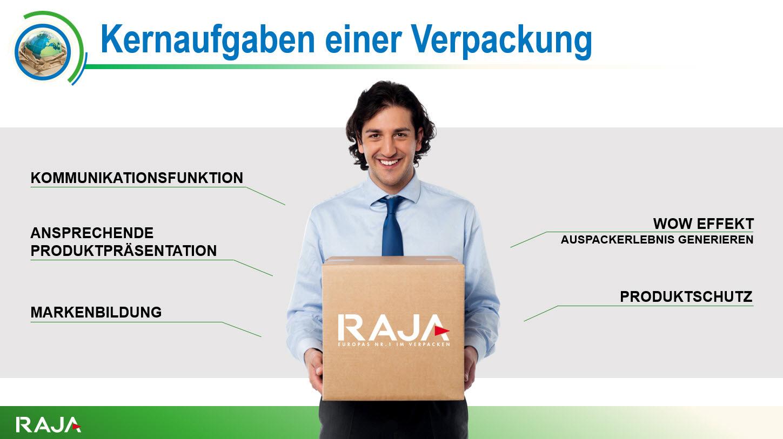 Was muss eine Verpackung leisten